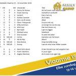 Danny De Roover is onze nieuwe nummer 1 in de Vlaamse 15! #proficiat #familyradio