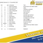 🎉2e week op rij een eerste plaats in onze Vlaamse 15 voor Danny De Roover ! #proficiat #familyradio #vlaamse15