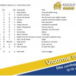 Nina Butera blijft deze week staan op nummer 1 in onze Vlaamse 15! #vlaamse15 #familyradio
