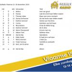 Proficiat aan Abdou met zen nummer 1 positie in de Vlaamse15!