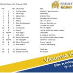 De 2e week op rij een nummer 1 positie voor Thomas Julian! #vlaamse15