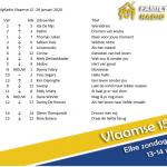 Ida de Nijs neemt de eerste positie in de Vlaamse15! #vlaamse15 #familyradio