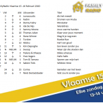 LunAcoustic is onze nieuwe nummer 1 in de Vlaamse15! Proficiat 🥳
