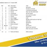 Danny Fabry blijft deze week staan op nummer 1 in onze VLAAMSE15!  #vlaamse15
