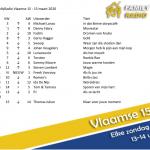 Michael Lanzo onze nieuwe nummer 1 in de VLAAMSE15!