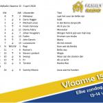 """""""laat het voor de liefde zijn"""" Metejoor staat deze week op nummer 1 in onze Vlaamse15! #samentegencorona #blijfinuwkot"""